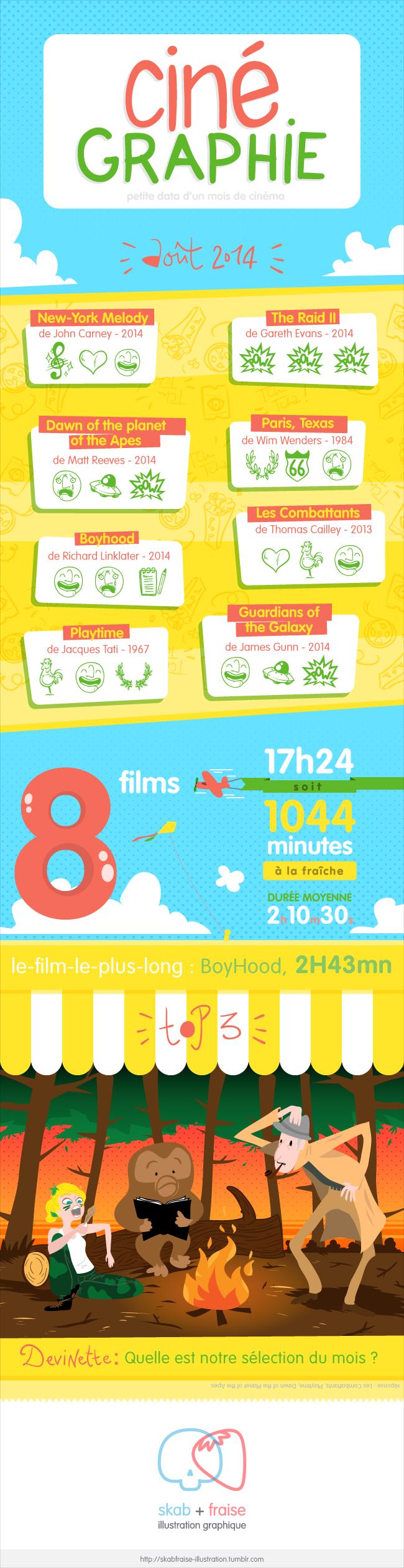 Cinégraphie : Aout 2014 -  Un mois de ciné par skab+fraise - http://skabfraise.tumblr.com